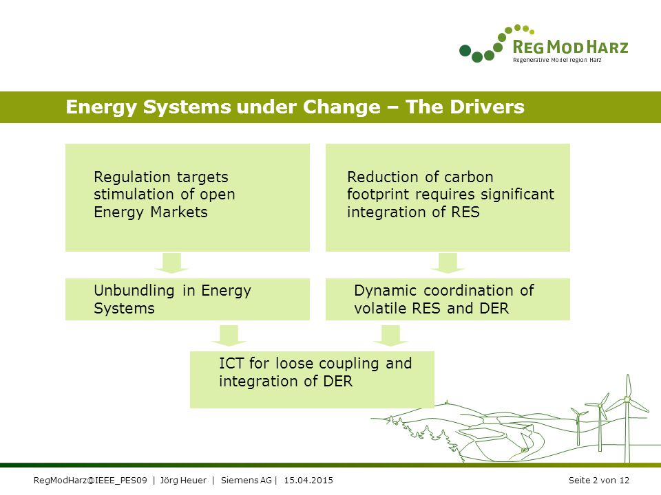 RegModHarz@IEEE_PES09 | Jörg Heuer | Siemens AG | 15.04.2015Seite 2 von 12 Regulation targets stimulation of open Energy Markets Reduction of carbon footprint requires significant integration of RES Energy Systems under Change – The Drivers Unbundling in Energy Systems Dynamic coordination of volatile RES and DER ICT for loose coupling and integration of DER