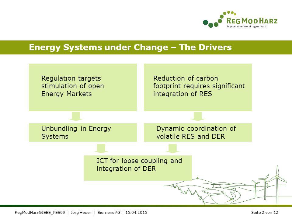 RegModHarz@IEEE_PES09 | Jörg Heuer | Siemens AG | 15.04.2015Seite 12 von 12 www.regmodharz.de