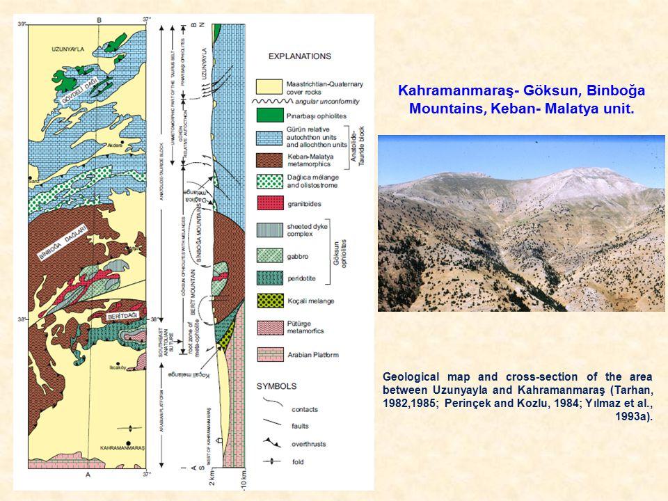Kahramanmaraş- Göksun, Binboğa Mountains, Keban- Malatya unit.