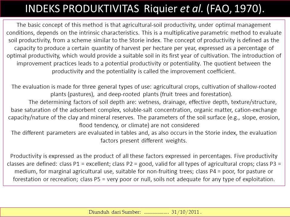 INDEKS PRODUKTIVITAS Riquier et al. (FAO, 1970). Diunduh dari Sumber:....................