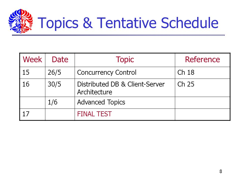 7 Topics & Tentative Schedule WeekDateTopicReference 1019/4Introduction to SQLCh 8, 9 21/4More SQLCh 8, 9 1126/4More SQLCh 8, 9 28/4QuizCh 8, 9 123/5Trigger & Stored ProcedureORACLE Material 1310/5File OrganizationCh 13 12/5IndexingCh 14 1417/5Query processing & OptimizationCh 15 19/5Transaction ProcessingCh 17
