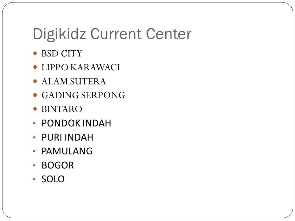 Digikidz Current Center BSD CITY LIPPO KARAWACI ALAM SUTERA GADING SERPONG BINTARO PONDOK INDAH PURI INDAH PAMULANG BOGOR SOLO
