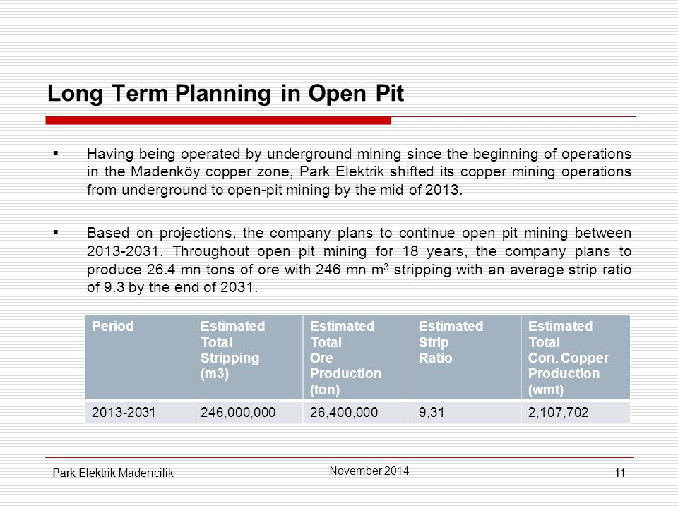 Park Elektrik11 Long Term Planning in Open Pit  Having being operated by underground mining since the beginning of operations in the Madenköy copper zone, Park Elektrik shifted its copper mining operations from underground to open-pit mining by the mid of 2013.