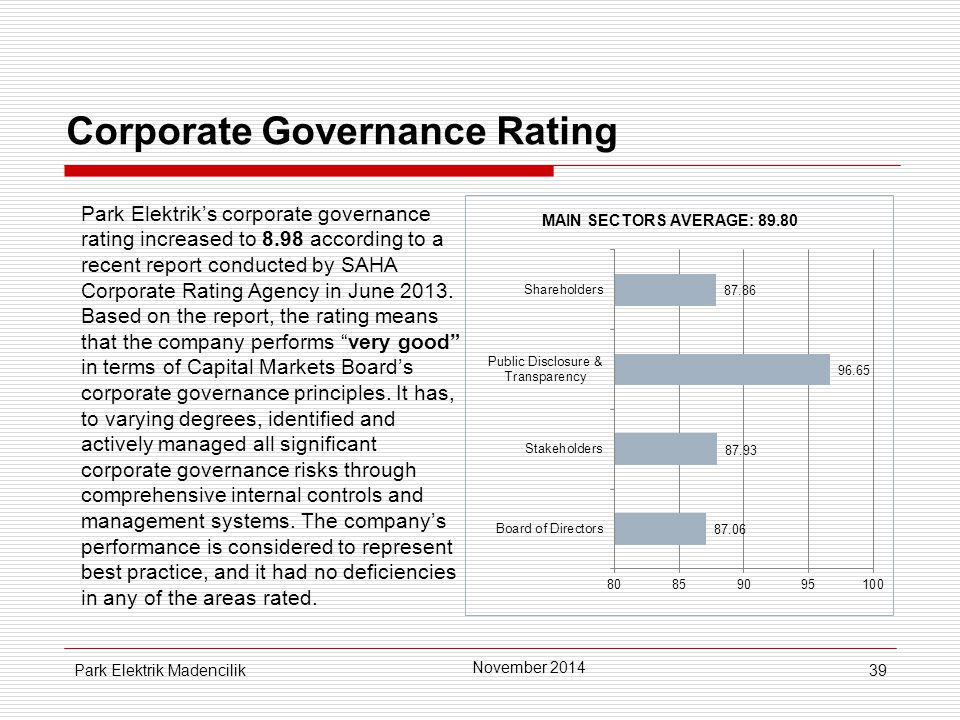 39 Corporate Governance Rating Park Elektrik's corporate governance rating increased to 8.98 according to a recent report conducted by SAHA Corporate Rating Agency in June 2013.