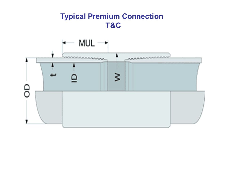 Typical Premium Connection T&C