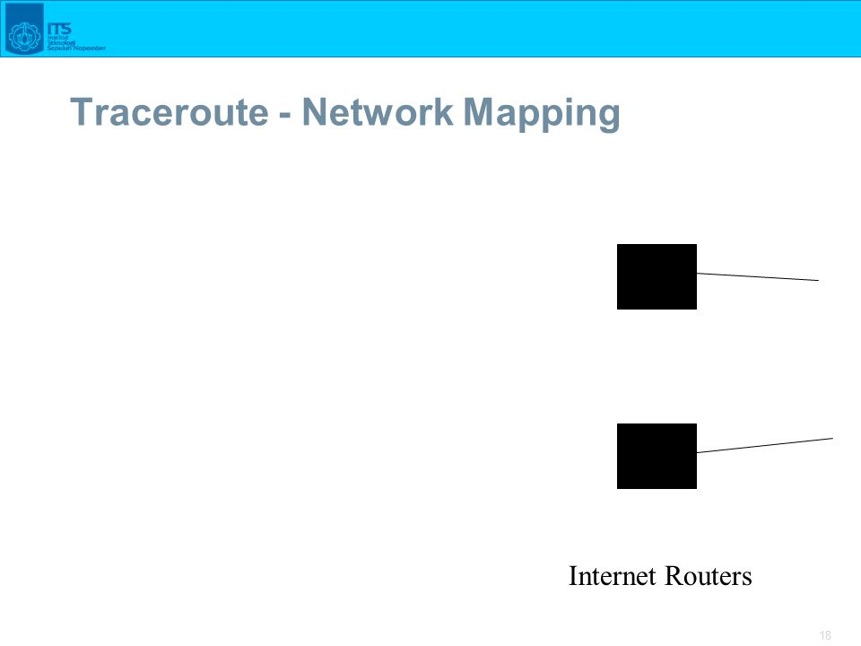 18 Traceroute - Network Mapping cw swb Internet Routers