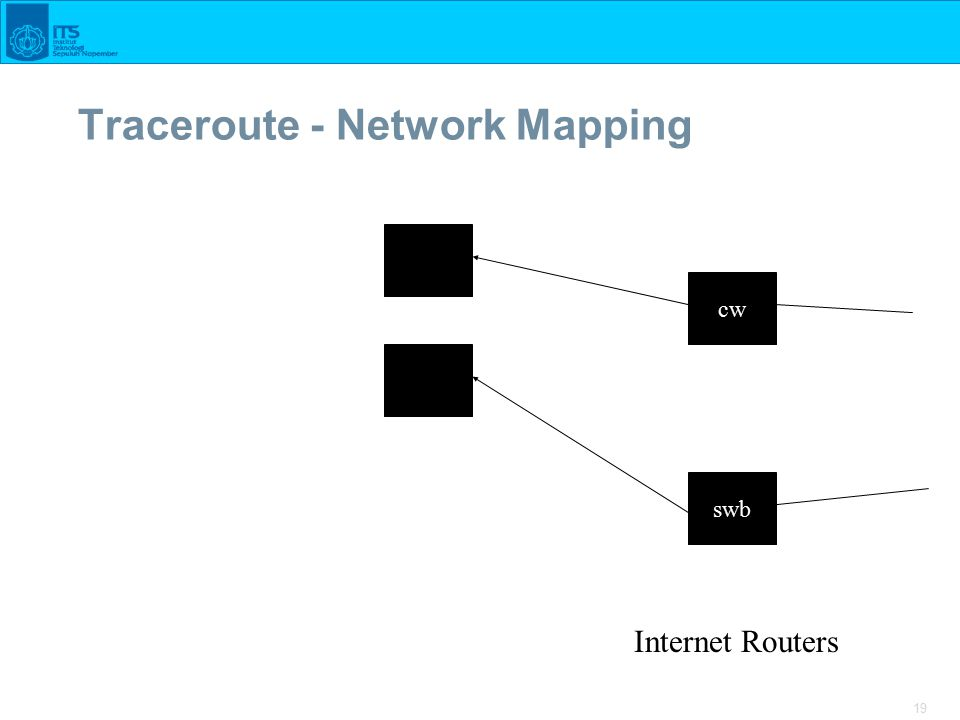 19 Traceroute - Network Mapping cw swb Internet Routers