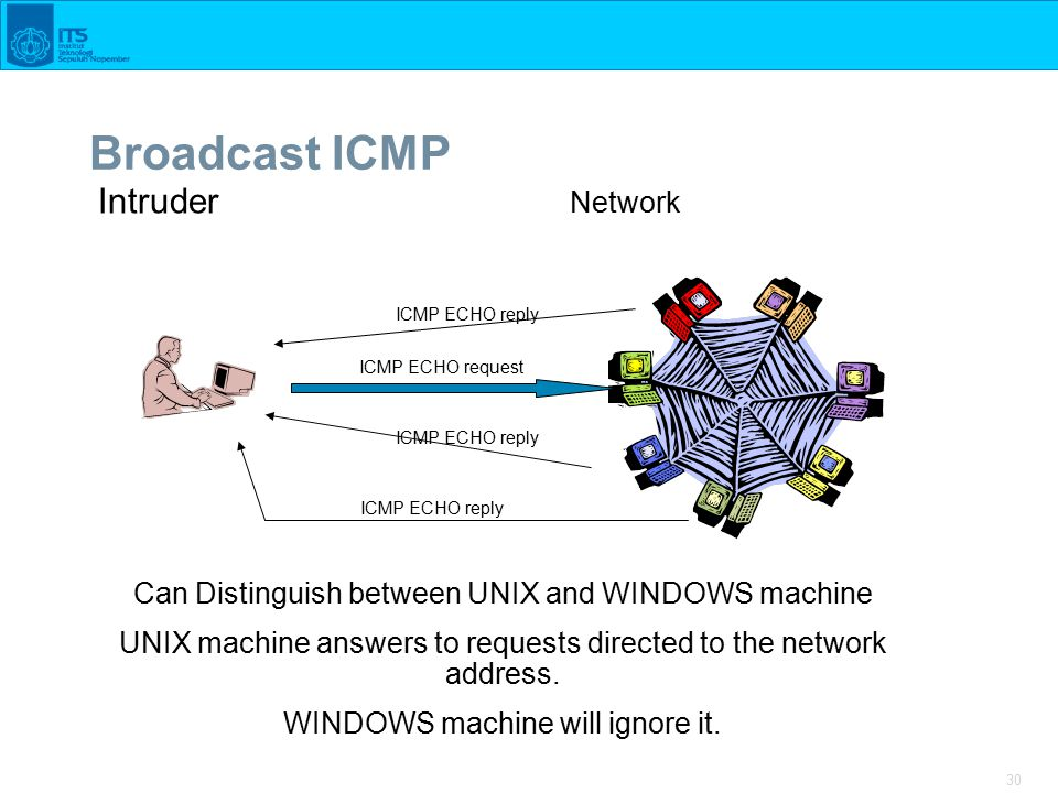 30 Broadcast ICMP Intruder Network ICMP ECHO request ICMP ECHO reply Can Distinguish between UNIX and WINDOWS machine UNIX machine answers to requests directed to the network address.