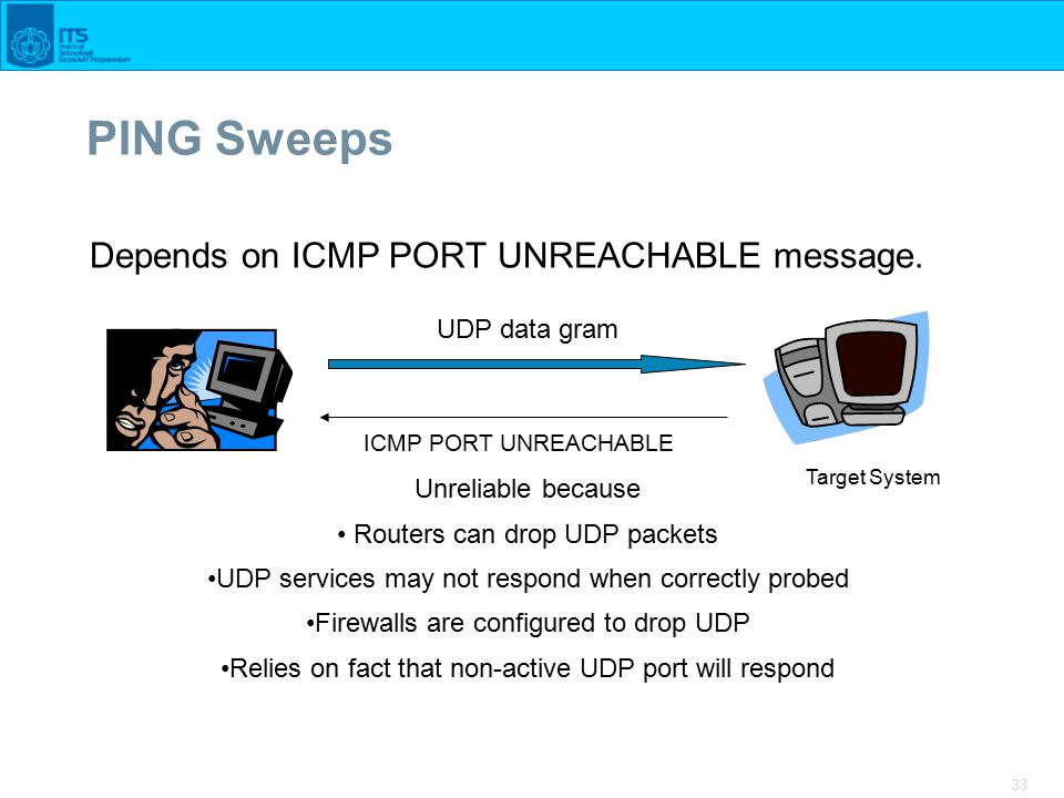 33 PING Sweeps Depends on ICMP PORT UNREACHABLE message.