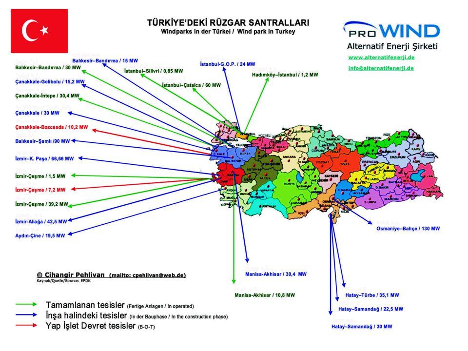 WIND PROJECTS IN TURKEY