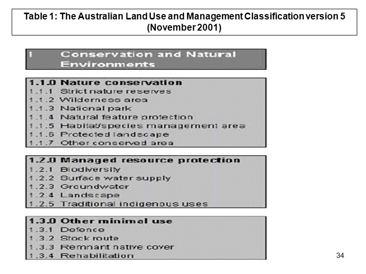 34 Table 1: The Australian Land Use and Management Classification version 5 (November 2001)