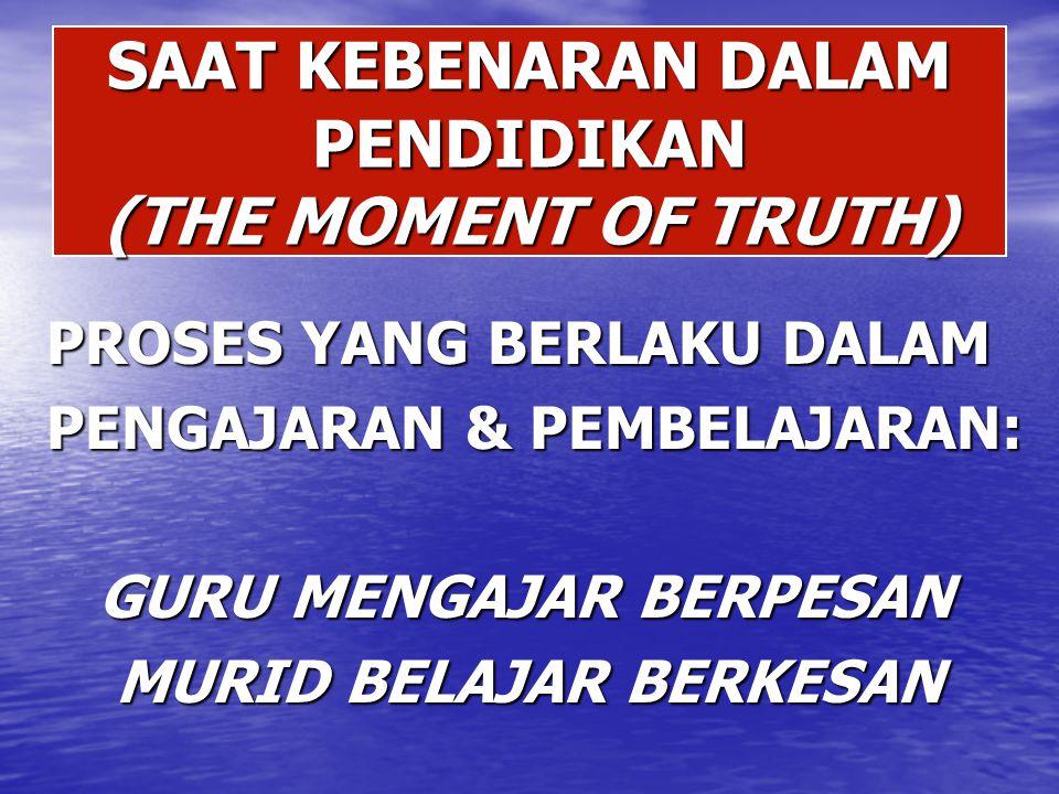 SAAT KEBENARAN DALAM PENDIDIKAN (THE MOMENT OF TRUTH) PROSES YANG BERLAKU DALAM PENGAJARAN & PEMBELAJARAN: GURU MENGAJAR BERPESAN GURU MENGAJAR BERPESAN MURID BELAJAR BERKESAN MURID BELAJAR BERKESAN