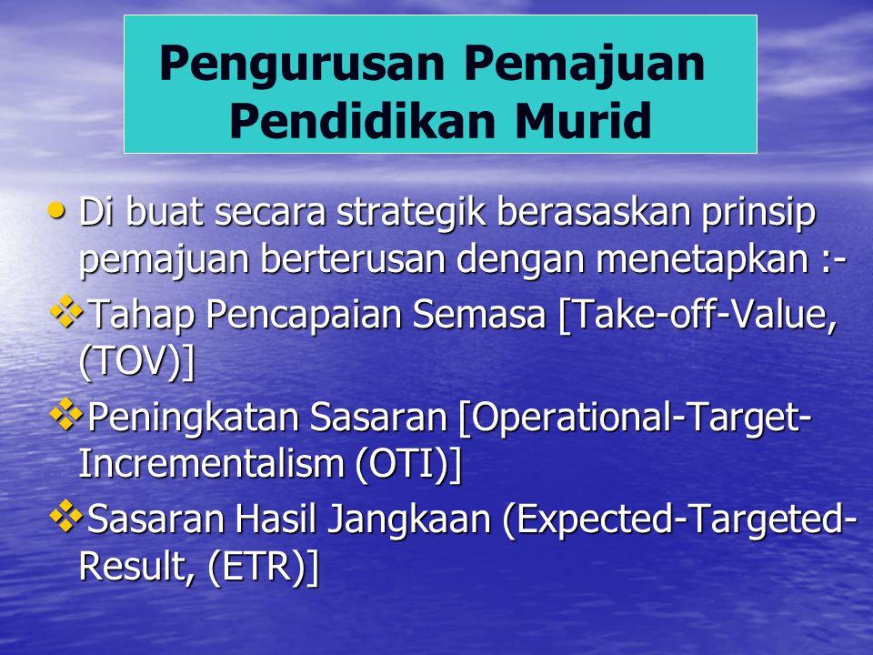 Pengurusan Pemajuan Pendidikan Murid Di buat secara strategik berasaskan prinsip pemajuan berterusan dengan menetapkan :- Di buat secara strategik berasaskan prinsip pemajuan berterusan dengan menetapkan :-  Tahap Pencapaian Semasa [Take-off-Value, (TOV)]  Peningkatan Sasaran [Operational-Target- Incrementalism (OTI)]  Sasaran Hasil Jangkaan (Expected-Targeted- Result, (ETR)]