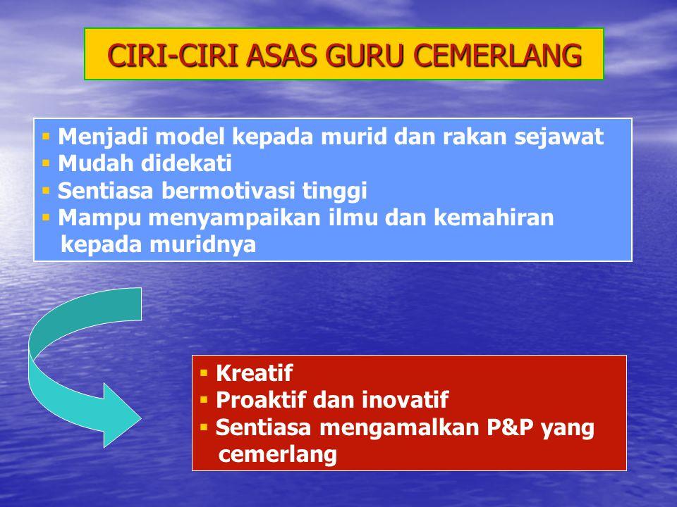 CIRI-CIRI ASAS GURU CEMERLANG  Menjadi model kepada murid dan rakan sejawat  Mudah didekati  Sentiasa bermotivasi tinggi  Mampu menyampaikan ilmu dan kemahiran kepada muridnya  Kreatif  Proaktif dan inovatif  Sentiasa mengamalkan P&P yang cemerlang