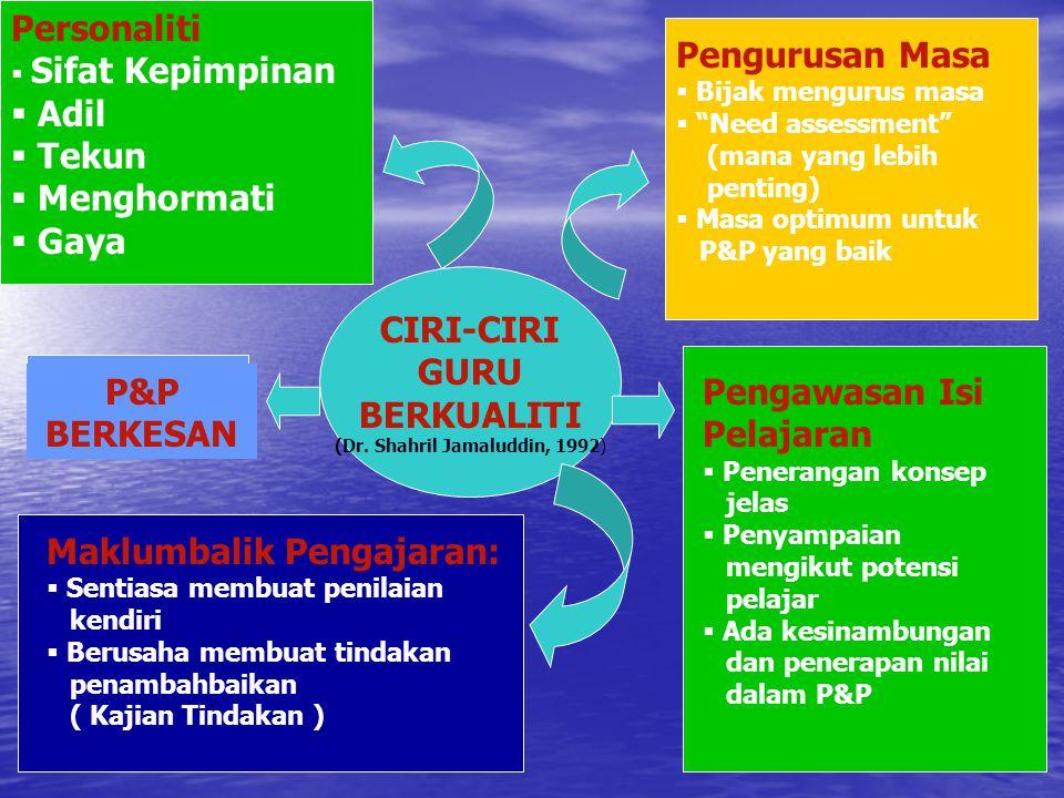 CIRI-CIRI GURU BERKUALITI (Dr.
