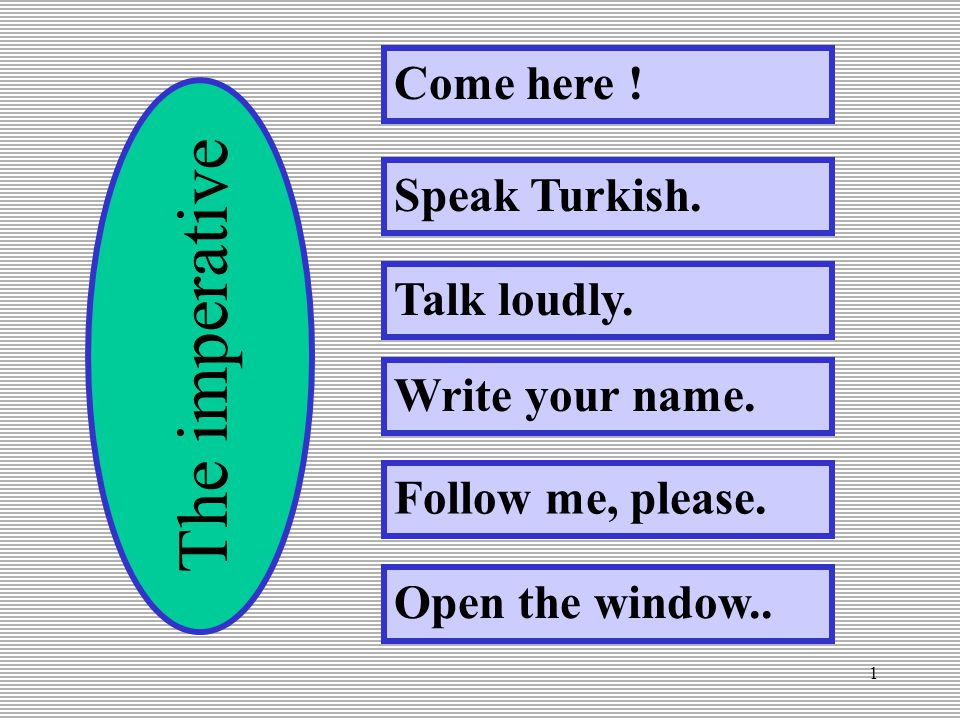 1 Come here . Speak Turkish. Talk loudly. Write your name.