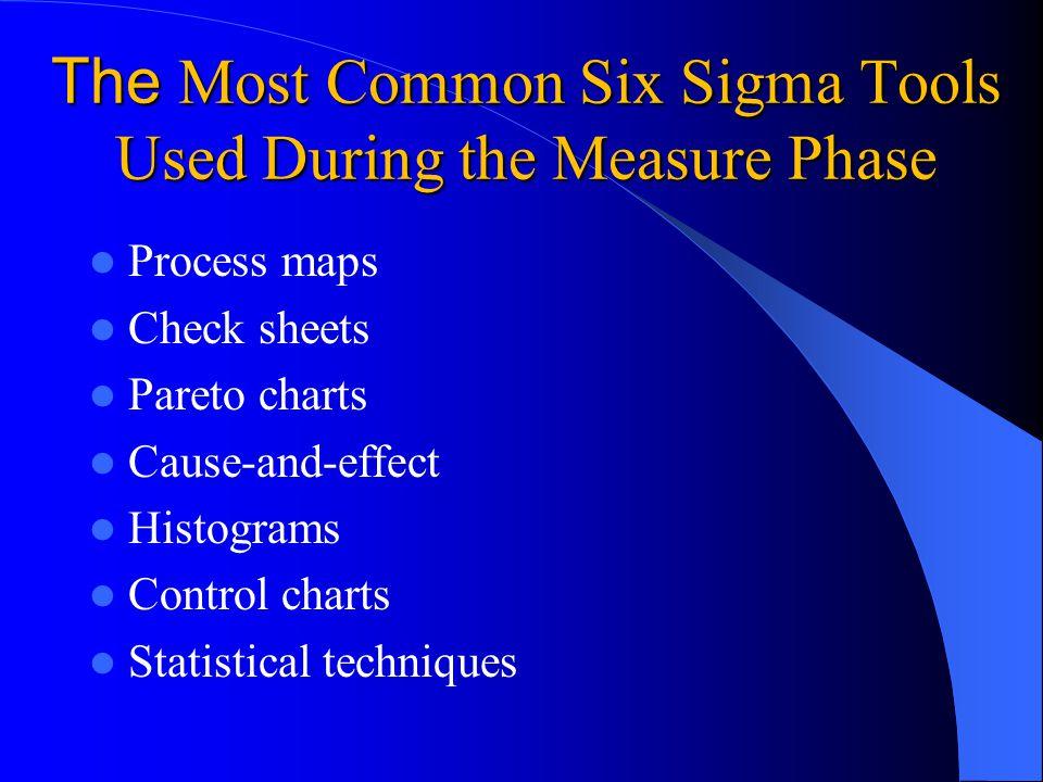 METODOLOGI SIX SIGMA PERTEMUAN 9 ( Perhitungan Statistik) OLEH: EMELIA SARI