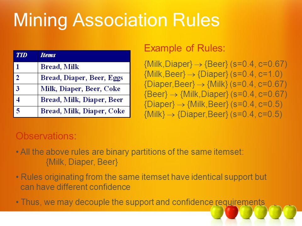 Mining Association Rules Example of Rules: {Milk,Diaper}  {Beer} (s=0.4, c=0.67) {Milk,Beer}  {Diaper} (s=0.4, c=1.0) {Diaper,Beer}  {Milk} (s=0.4, c=0.67) {Beer}  {Milk,Diaper} (s=0.4, c=0.67) {Diaper}  {Milk,Beer} (s=0.4, c=0.5) {Milk}  {Diaper,Beer} (s=0.4, c=0.5) Observations: All the above rules are binary partitions of the same itemset: {Milk, Diaper, Beer} Rules originating from the same itemset have identical support but can have different confidence Thus, we may decouple the support and confidence requirements