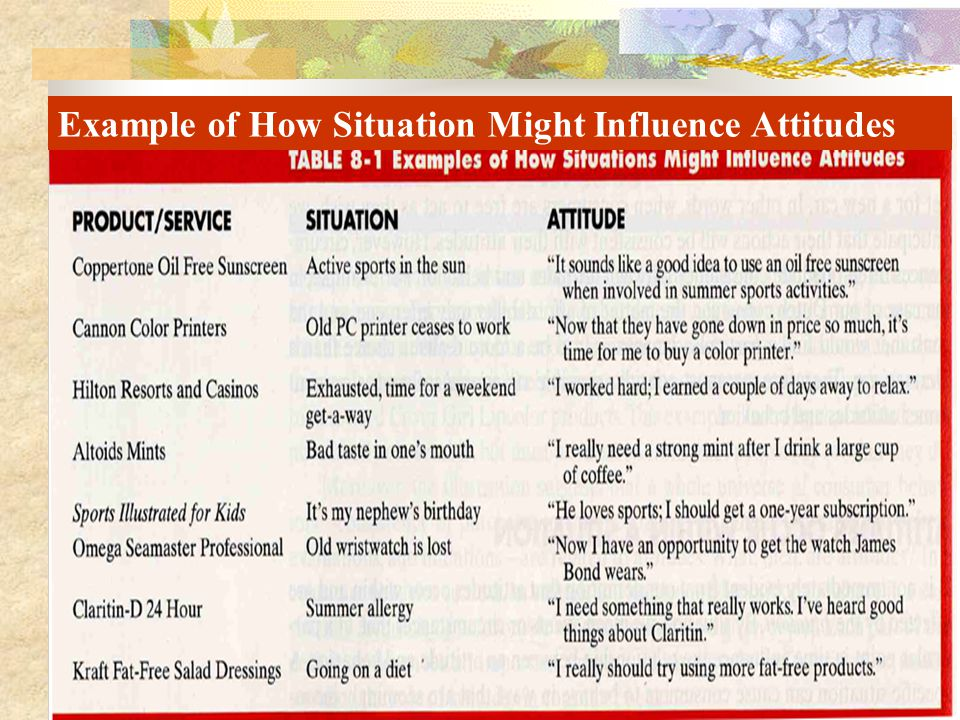 Example of How Situation Might Influence Attitudes