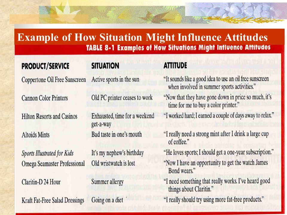 Fishbein formula A = b x e  Behavior A = Attitude b = beliefs  can be related to attributes e = evaluation Suatu sikap menuju perilaku adalah hasil dari penjumlahan penilaian atas keyakinan-keyakinan orang tersebut.