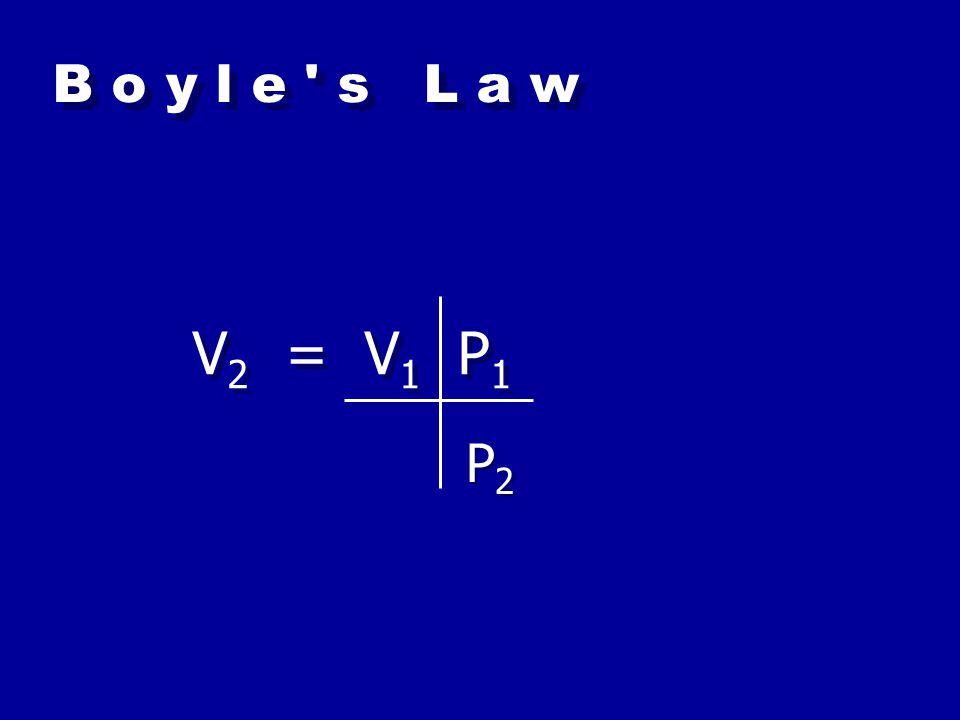 B o y l e s L a w V 2 = V 1 P 1 P2P2 P2P2