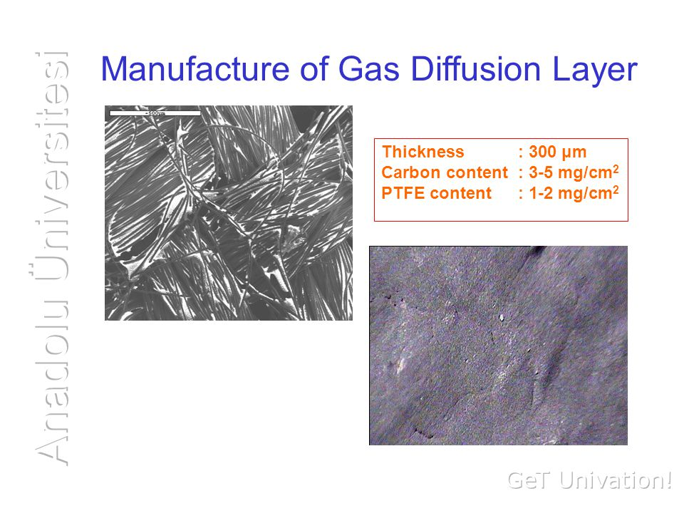 Manufacture of Gas Diffusion Layer Thickness: 300 μm Carbon content: 3-5 mg/cm 2 PTFE content: 1-2 mg/cm 2