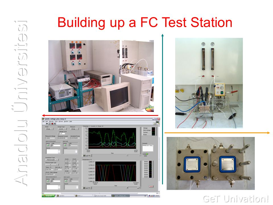 Building up a FC Test Station