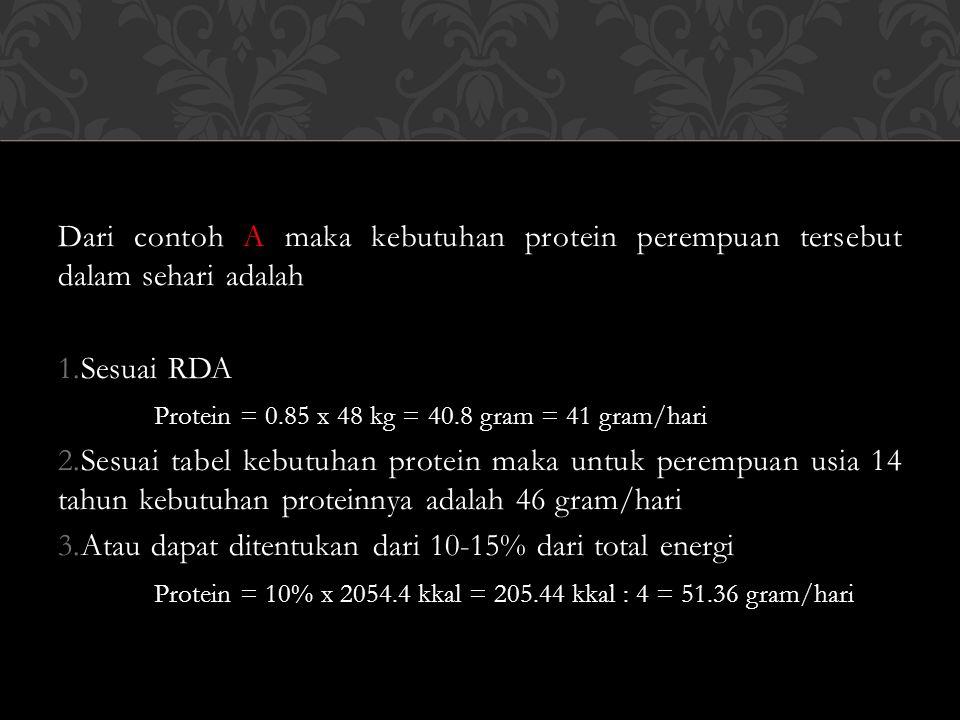 Dari contoh A maka kebutuhan protein perempuan tersebut dalam sehari adalah 1.Sesuai RDA Protein = 0.85 x 48 kg = 40.8 gram = 41 gram/hari 2.Sesuai tabel kebutuhan protein maka untuk perempuan usia 14 tahun kebutuhan proteinnya adalah 46 gram/hari 3.Atau dapat ditentukan dari 10-15% dari total energi Protein = 10% x 2054.4 kkal = 205.44 kkal : 4 = 51.36 gram/hari