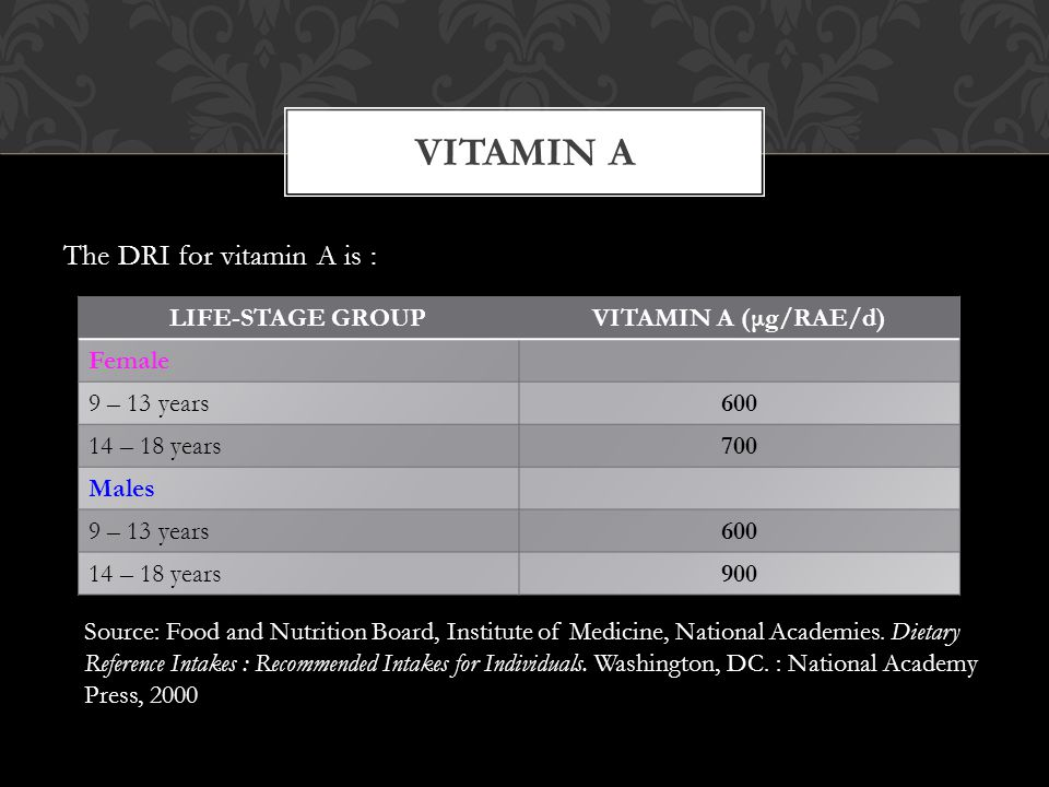 The DRI for vitamin A is : VITAMIN A Source: Food and Nutrition Board, Institute of Medicine, National Academies. Dietary Reference Intakes : Recommen