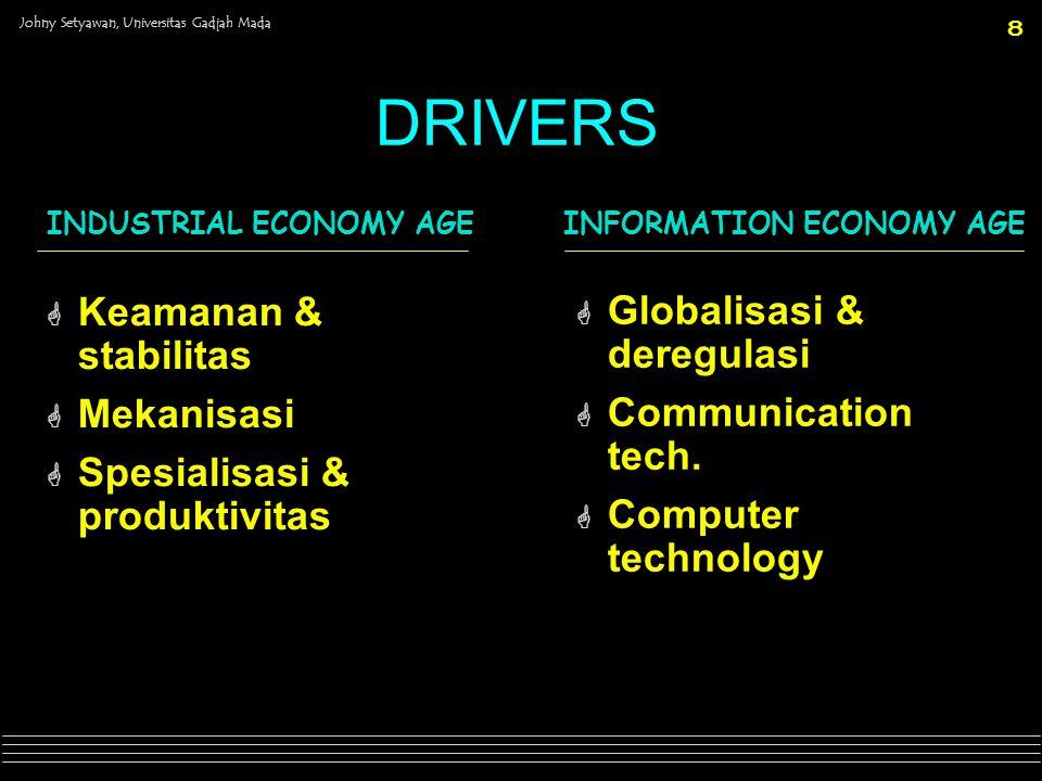 Johny Setyawan, Universitas Gadjah Mada 9 RESOURCES G Raw materials G Real estate G Cheap labor G Information G Knowledge G Skills + ideas INDUSTRIAL ECONOMY AGEINFORMATION ECONOMY AGE
