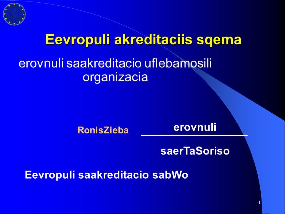 1 RonisZieba Eevropuli akreditaciis sqema Eevropuli saakreditacio sabWo erovnuli saakreditacio uflebamosili organizacia erovnuli saerTaSoriso