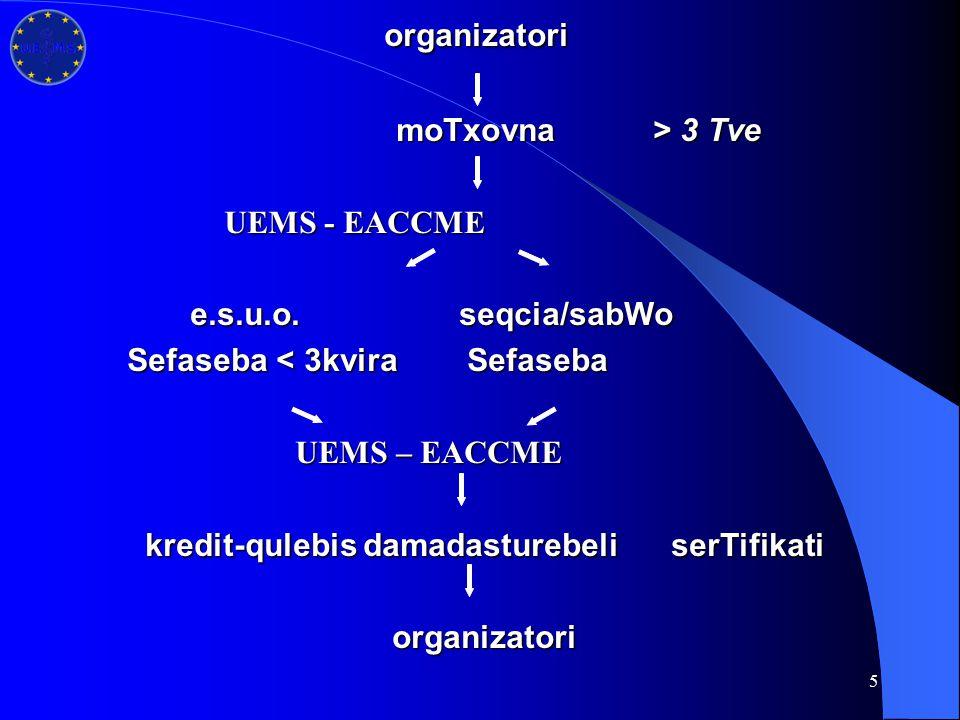 5organizatori moTxovna> 3 Tve UEMS - EACCME UEMS - EACCME e.s.u.o. seqcia/sabWo e.s.u.o. seqcia/sabWo Sefaseba < 3kvira Sefaseba Sefaseba < 3kvira Sef