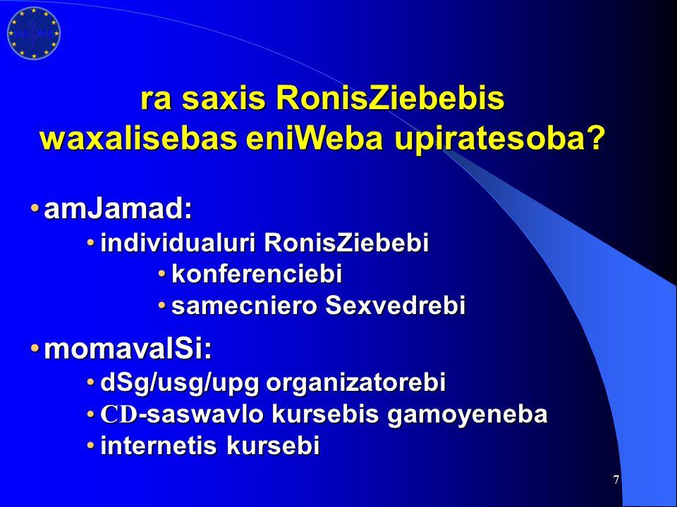 7 ra saxis RonisZiebebis waxalisebas eniWeba upiratesoba.