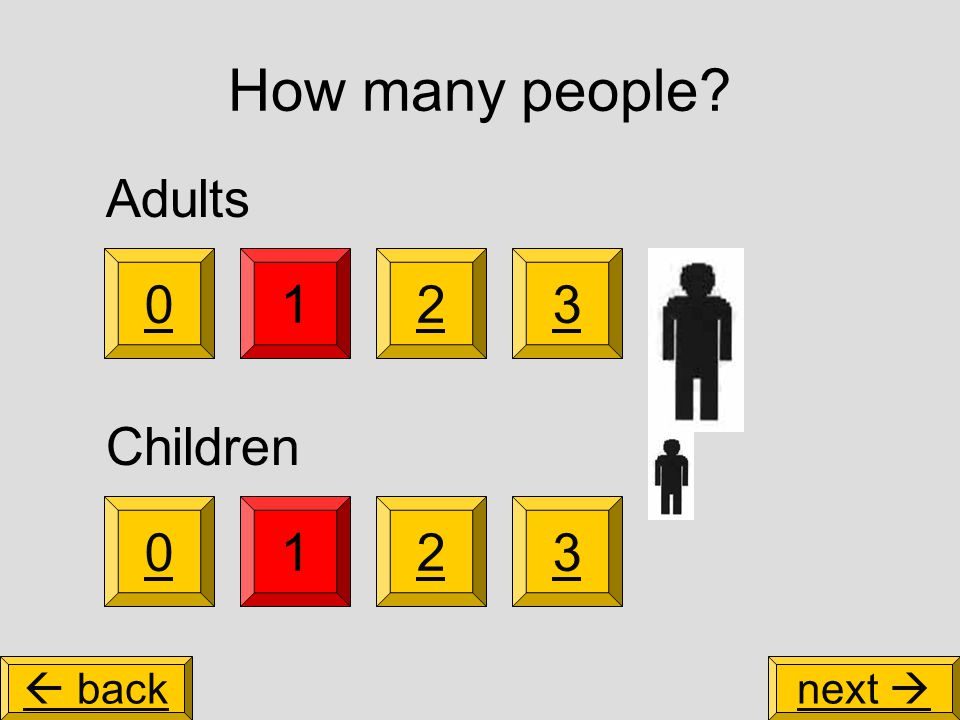 How many people 0123 0123 Adults Children  backnext 