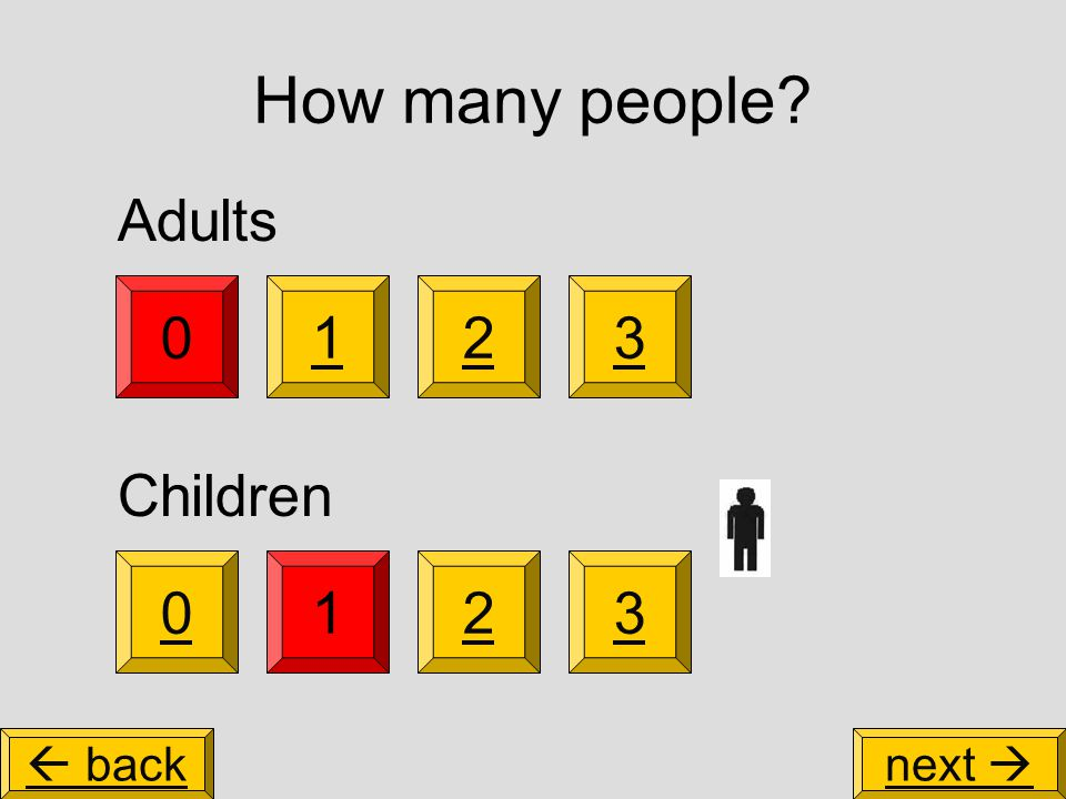 How many people 0 0123 Adults Children 231  backnext 