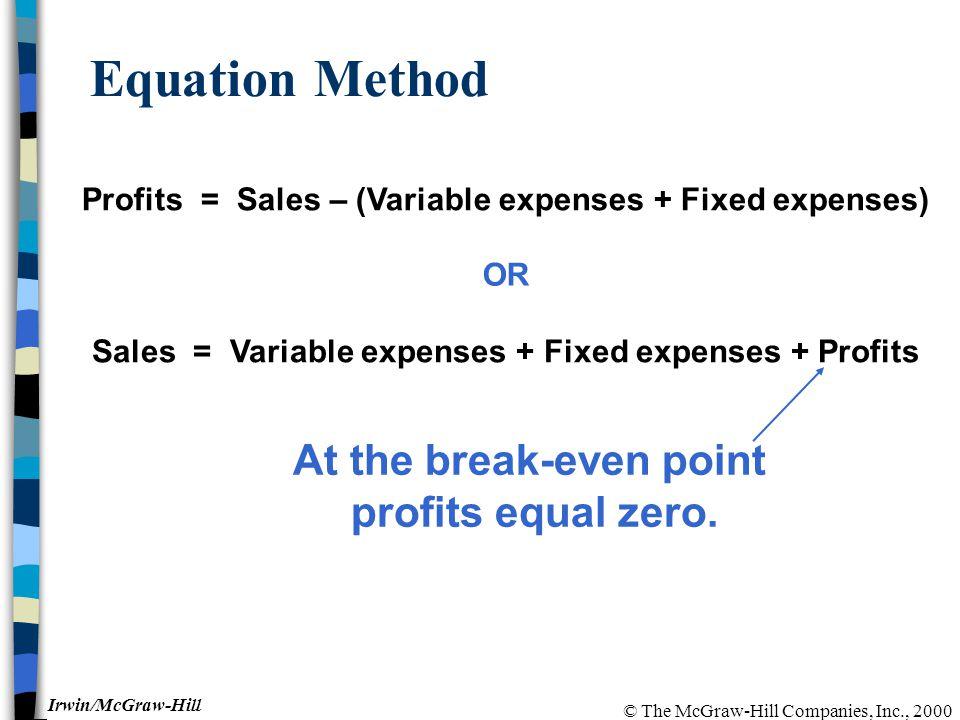 © The McGraw-Hill Companies, Inc., 2000 Irwin/McGraw-Hill Equation Method Profits = Sales – (Variable expenses + Fixed expenses) Sales = Variable expe