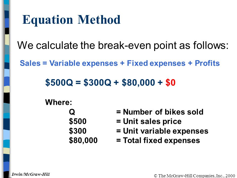 © The McGraw-Hill Companies, Inc., 2000 Irwin/McGraw-Hill Equation Method We calculate the break-even point as follows: Sales = Variable expenses + Fixed expenses + Profits $500Q = $300Q + $80,000 + $0 Where: Q = Number of bikes sold $500 = Unit sales price $300 = Unit variable expenses $80,000 = Total fixed expenses