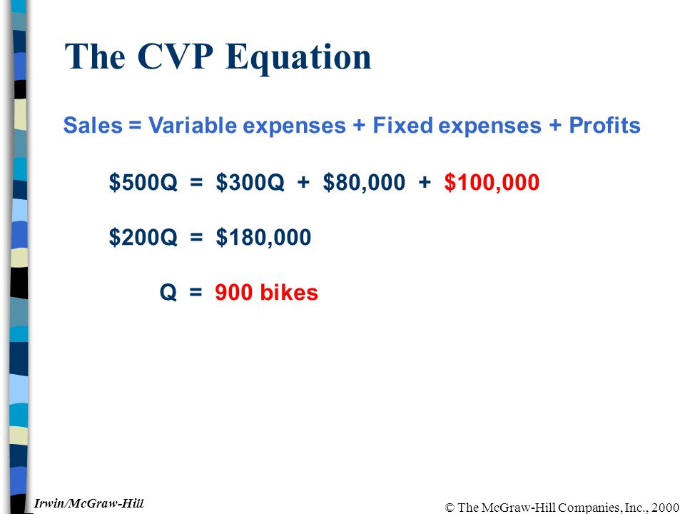 © The McGraw-Hill Companies, Inc., 2000 Irwin/McGraw-Hill The CVP Equation Sales = Variable expenses + Fixed expenses + Profits $500Q = $300Q + $80,000 + $100,000 $200Q = $180,000 Q = 900 bikes