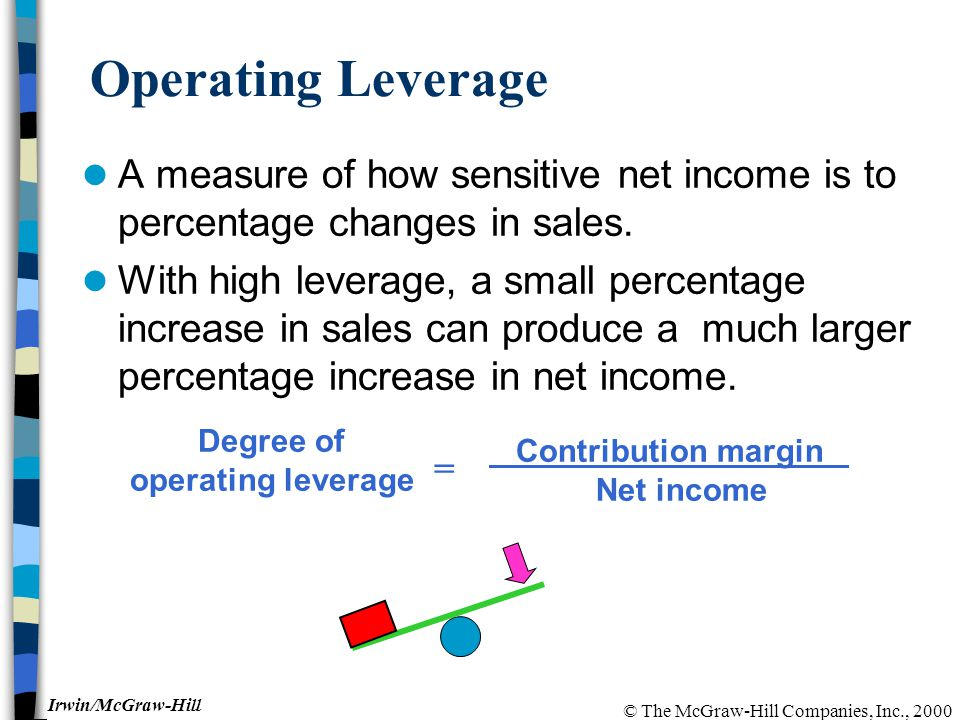 © The McGraw-Hill Companies, Inc., 2000 Irwin/McGraw-Hill Operating Leverage A measure of how sensitive net income is to percentage changes in sales.