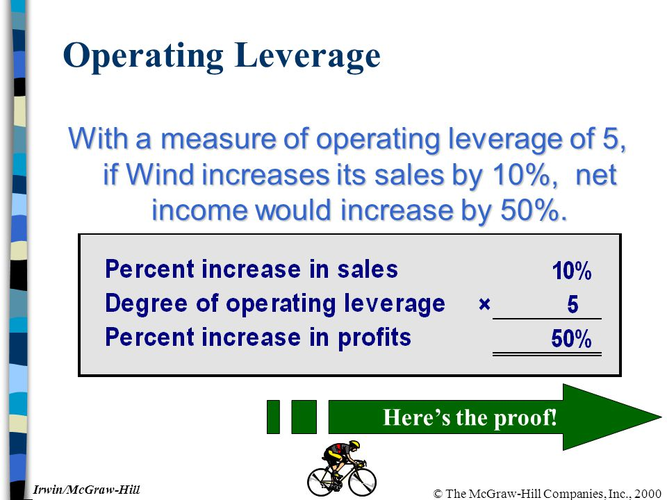 © The McGraw-Hill Companies, Inc., 2000 Irwin/McGraw-Hill Operating Leverage With a measure of operating leverage of 5, if Wind increases its sales by