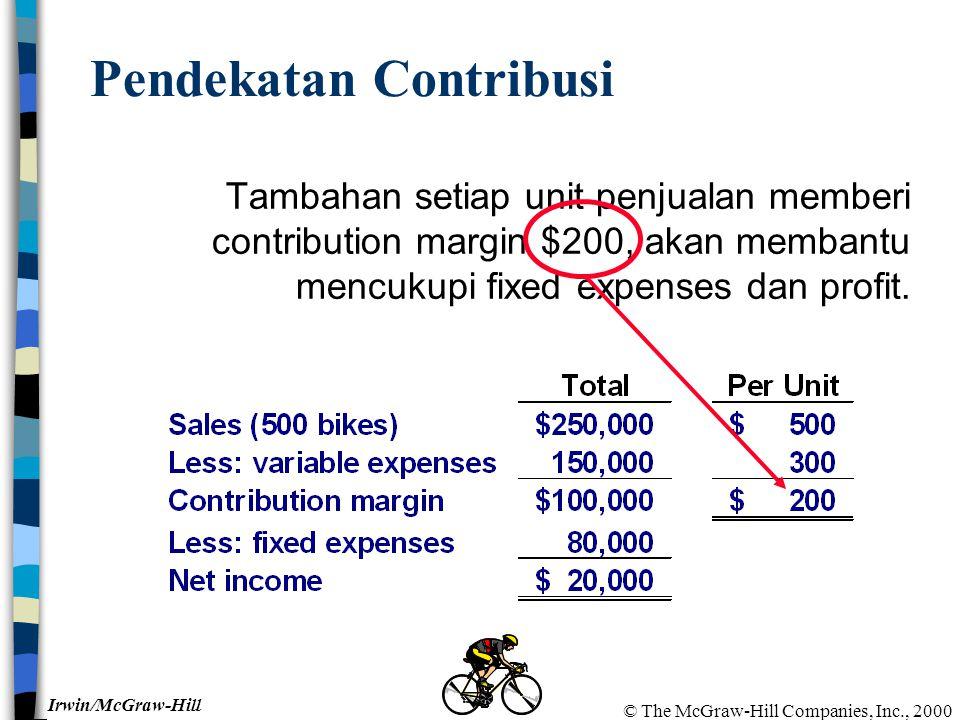 © The McGraw-Hill Companies, Inc., 2000 Irwin/McGraw-Hill Operating Leverage $100,000 $20,000 = 5