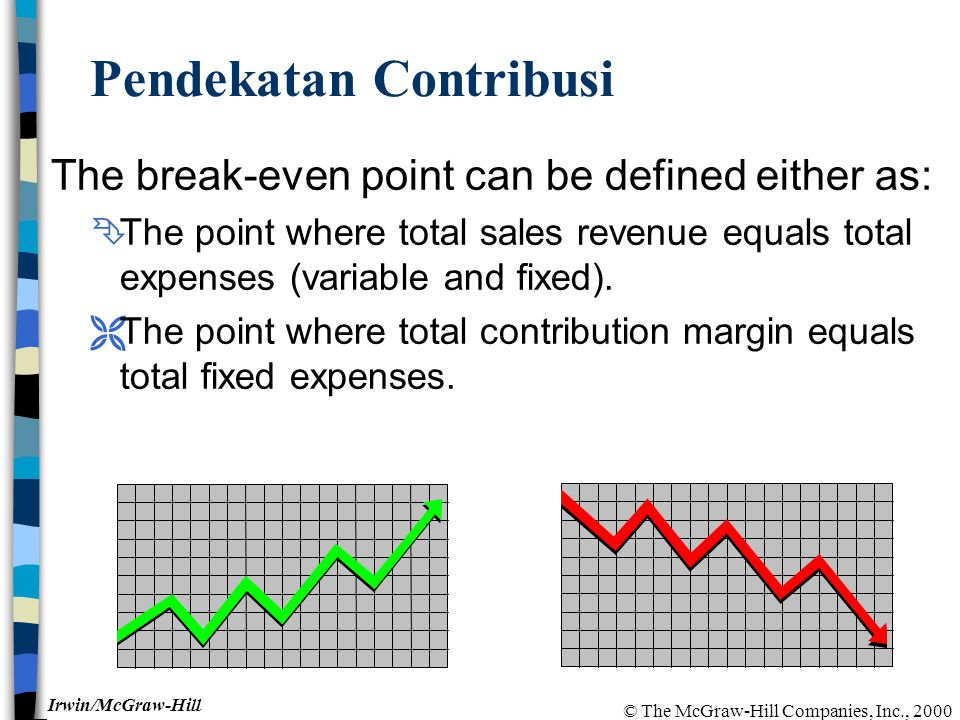 © The McGraw-Hill Companies, Inc., 2000 Irwin/McGraw-Hill Pendekatan Contribusi The break-even point can be defined either as: ÊThe point where total sales revenue equals total expenses (variable and fixed).