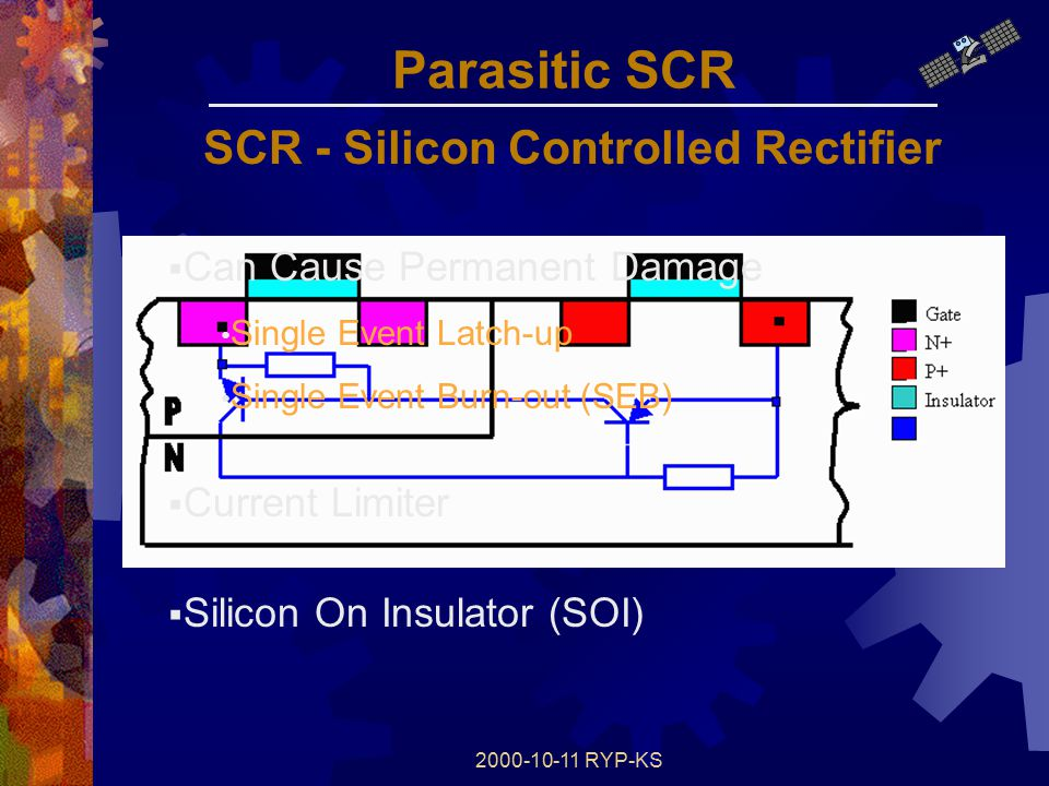 2000-10-11 RYP-KS Parasitic SCR  Can Cause Permanent Damage Single Event Latch-up Single Event Burn-out (SEB)  Current Limiter  Silicon On Insulator (SOI) SCR - Silicon Controlled Rectifier