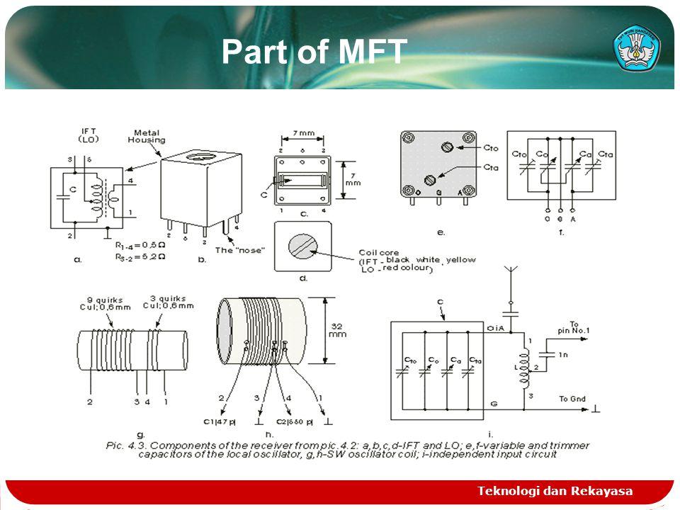 Part of MFT Teknologi dan Rekayasa
