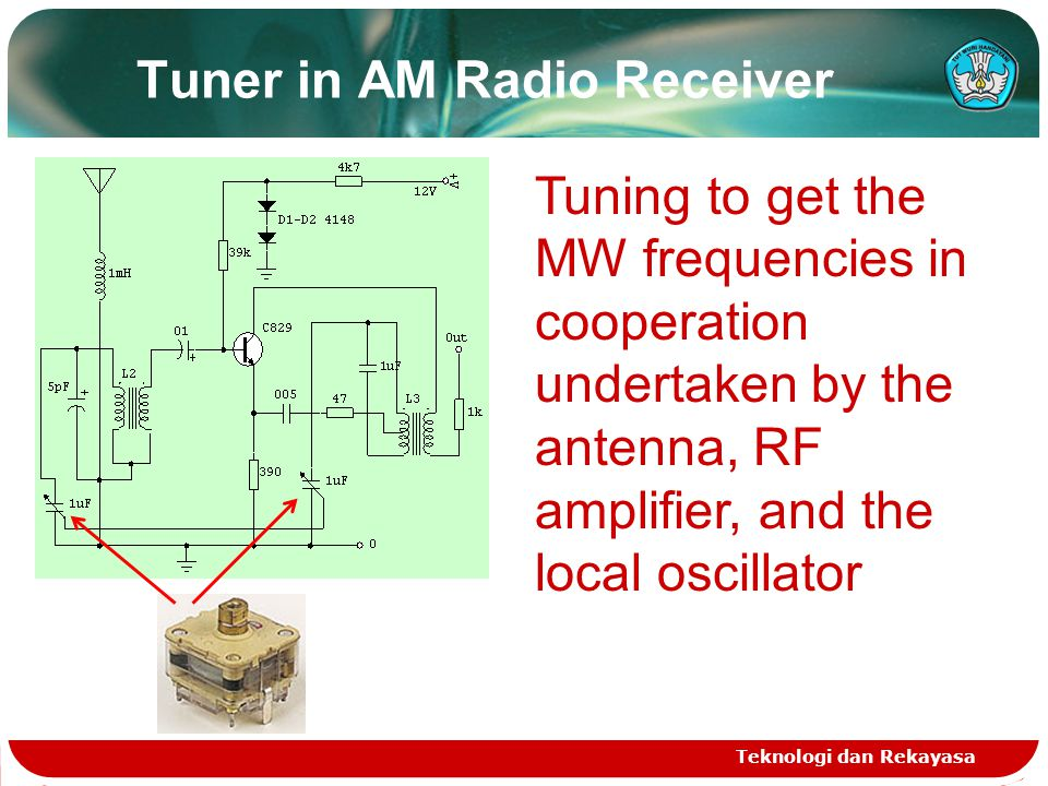 Tuner in AM Radio Receiver Teknologi dan Rekayasa Tuning to get the MW frequencies in cooperation undertaken by the antenna, RF amplifier, and the local oscillator