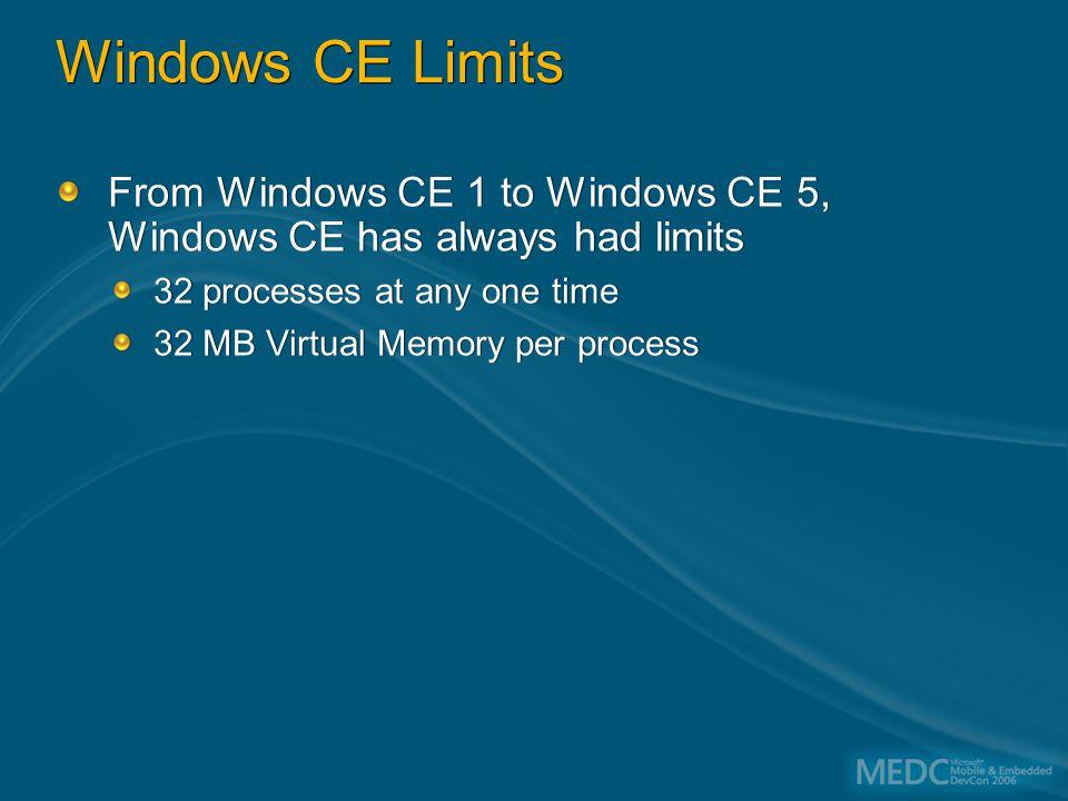 :::::::: Windows CE 5.0 Memory Model Shared Memory Kernel 32 Slots for Processes Single 2 GB VM for all Processes Execution Slot and Shared DLL Slot Slot 0 – Execution Slot 1 – ROM DLLs Slot 2 – FileSys.exe Slot 3 – Device.exe Slot 4 – GWES.exe Slot 5 – Services.exe Slot 31 Slot 32 Slot 6 – Explorer.exe 2 GB Kernel Space Slot 7
