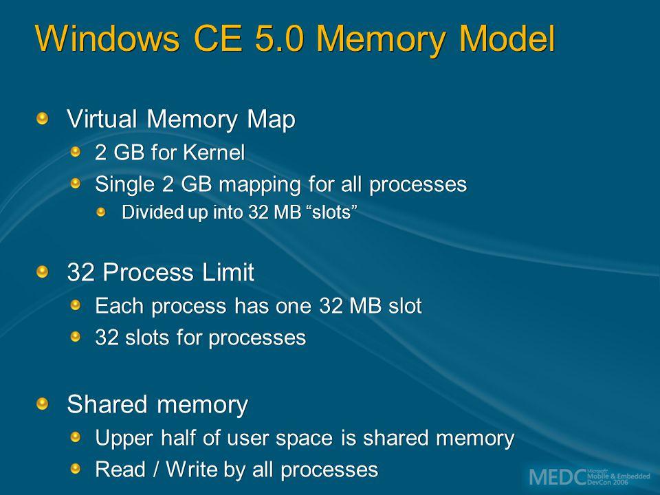 Windows CE 6.0 Memory Model