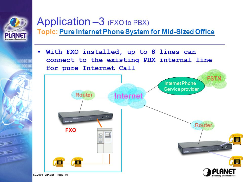 SG2001_VIP.ppt Page 15 Application –2 (FXS to PBX) Topic: Pure Internet Phone System for Mid-Sized Office With FXS installed, up to 8 lines can connec
