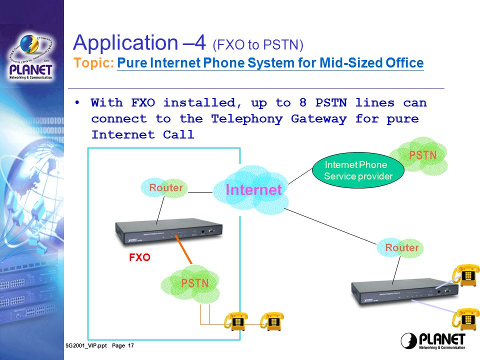 SG2001_VIP.ppt Page 16 Application –3 (FXO to PBX) Topic: Pure Internet Phone System for Mid-Sized Office With FXO installed, up to 8 lines can connec