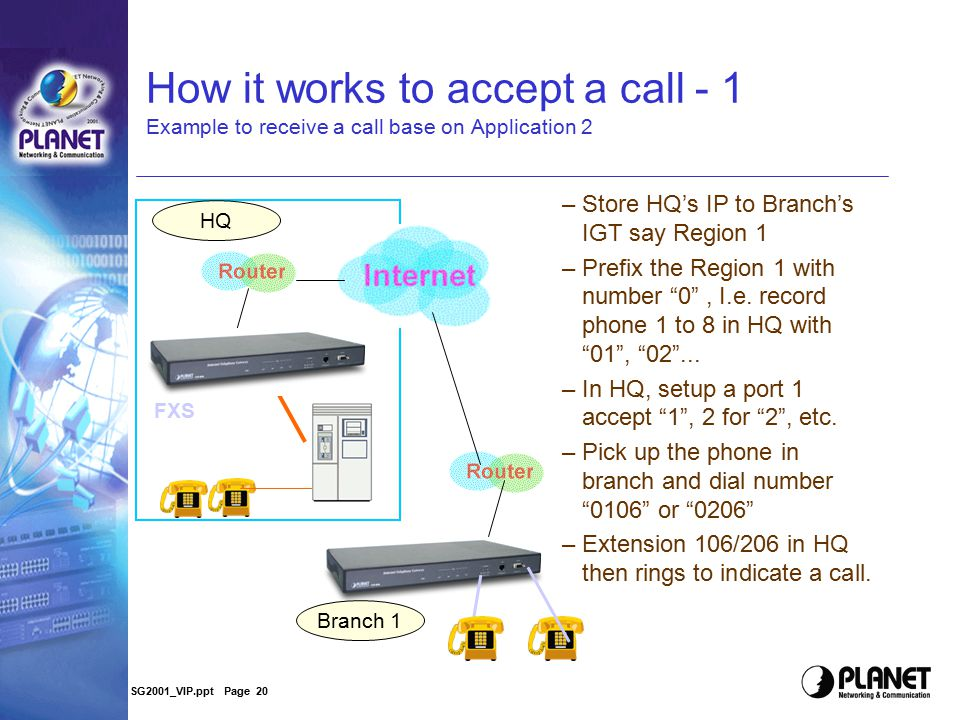 SG2001_VIP.ppt Page 19 How it works to call out - 2 Example to have a Dial base on Application 3 –Store the IP Address of Branch 1 to VIP-000, say Reg